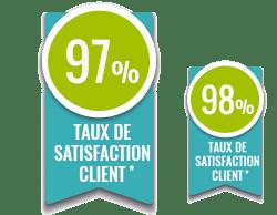 Ecs 98 97 Satisfaction Client 2